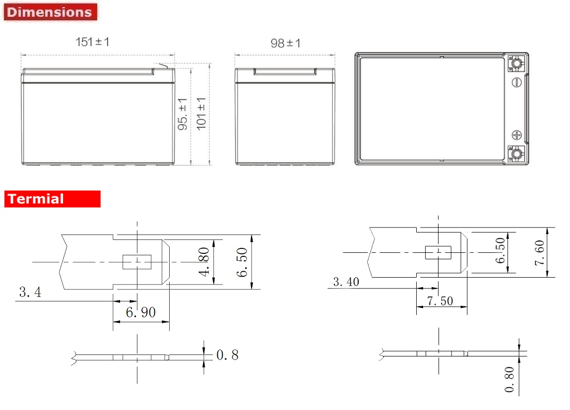 Аккумулятор A-Battery SSP12-12 (12V12AH/20HR)